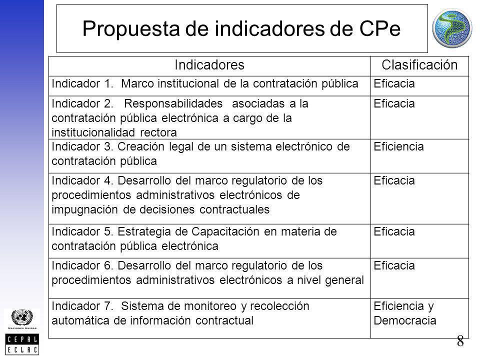 Propuesta de indicadores de CPe