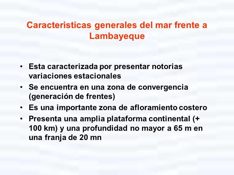 Caracteristicas generales del mar frente a Lambayeque