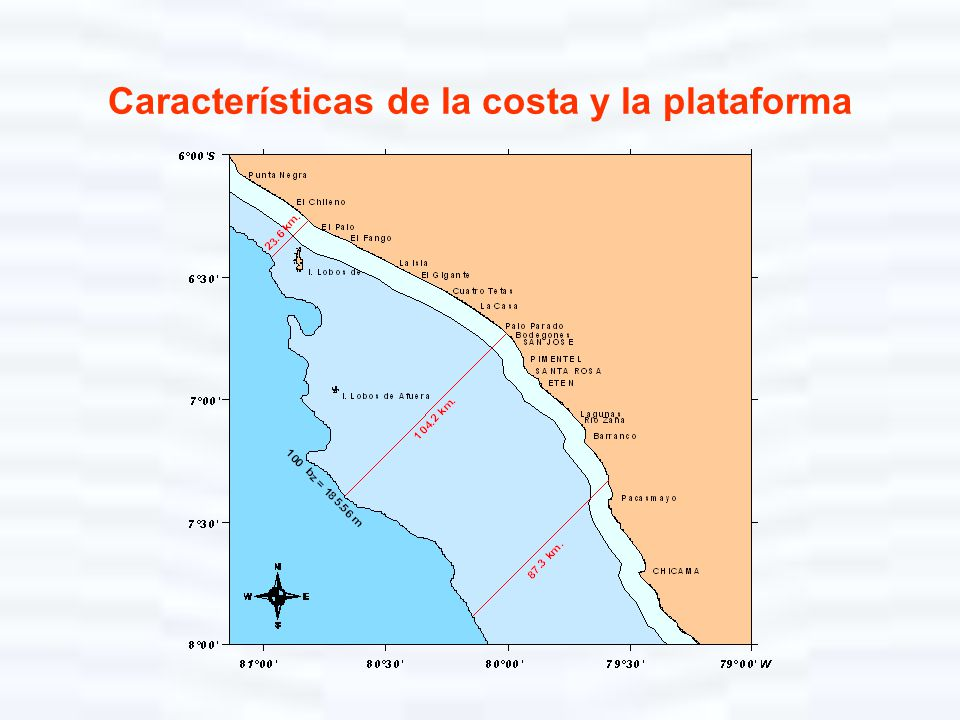 Características de la costa y la plataforma