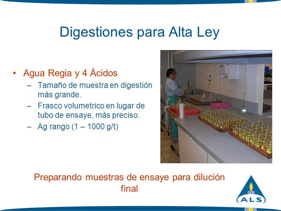 Digestiones para Alta Ley