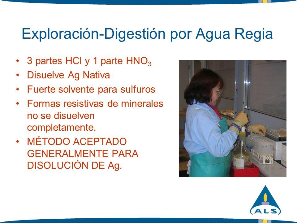 Exploración-Digestión por Agua Regia