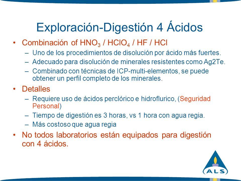 Exploración-Digestión 4 Ácidos