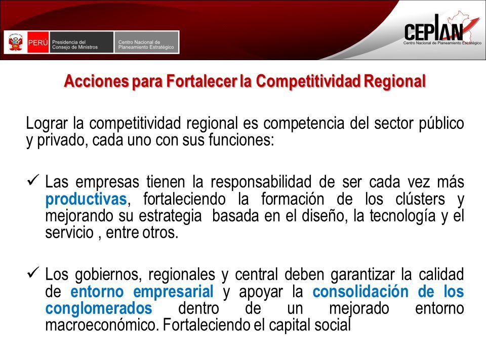 Acciones para Fortalecer la Competitividad Regional