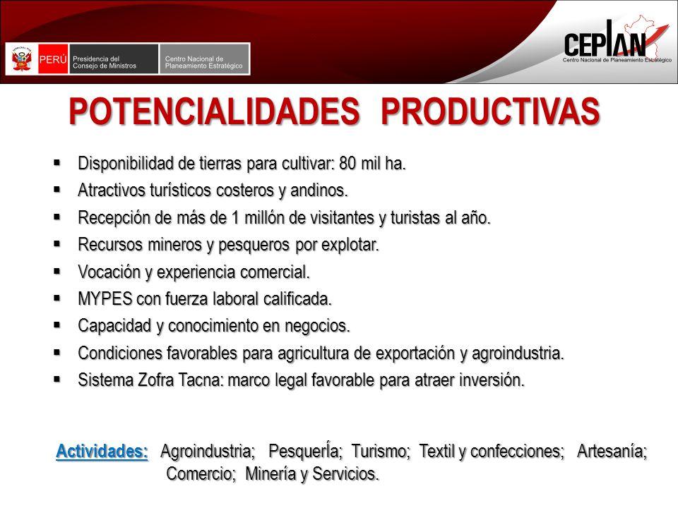 POTENCIALIDADES PRODUCTIVAS