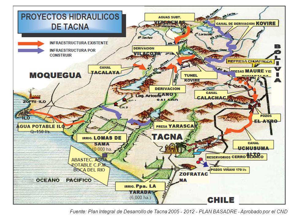 . Fuente: Plan Integral de Desarrollo de Tacna 2005 - 2012 - PLAN BASADRE - Aprobado por el CND
