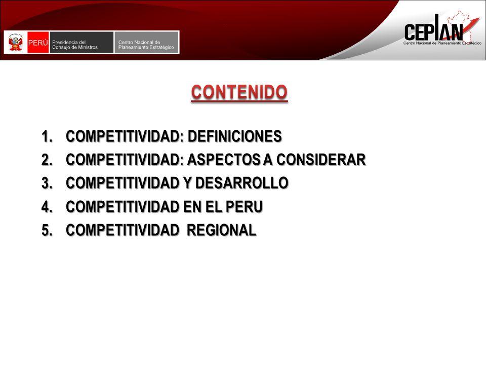 CONTENIDO COMPETITIVIDAD: DEFINICIONES