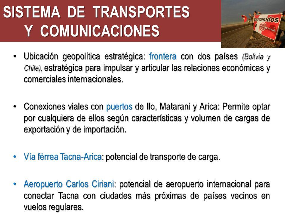 SISTEMA DE TRANSPORTES Y COMUNICACIONES