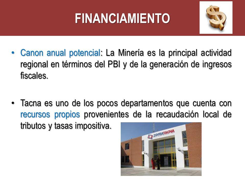 FINANCIAMIENTO Canon anual potencial: La Minería es la principal actividad regional en términos del PBI y de la generación de ingresos fiscales.