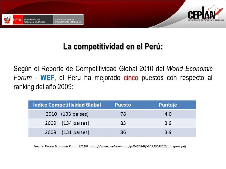 La competitividad en el Perú: Indice Competitividad Global
