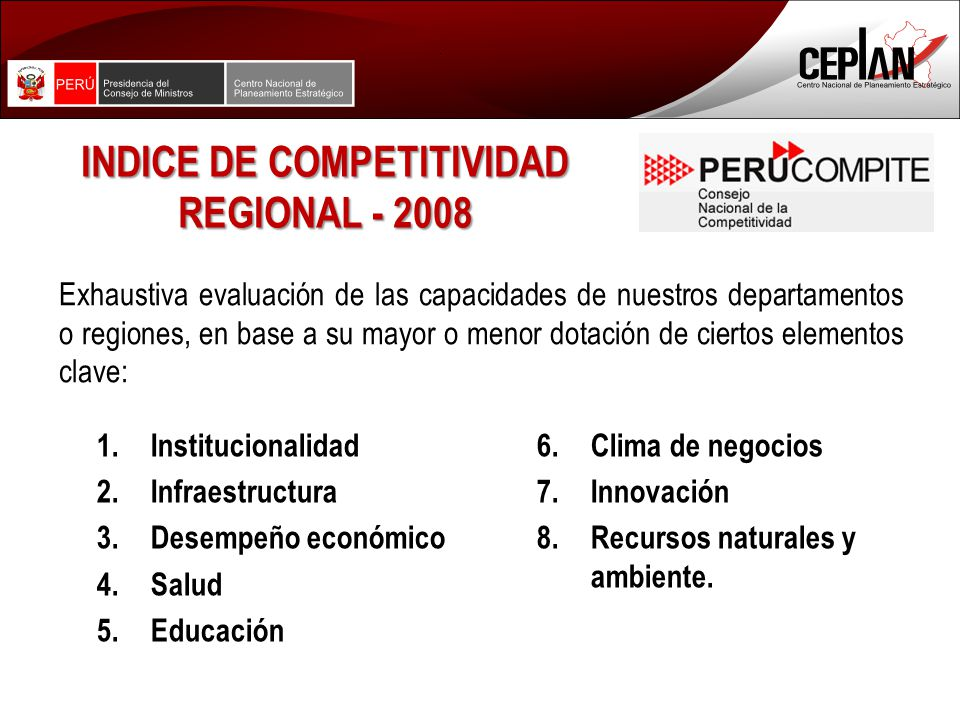 INDICE DE COMPETITIVIDAD REGIONAL - 2008