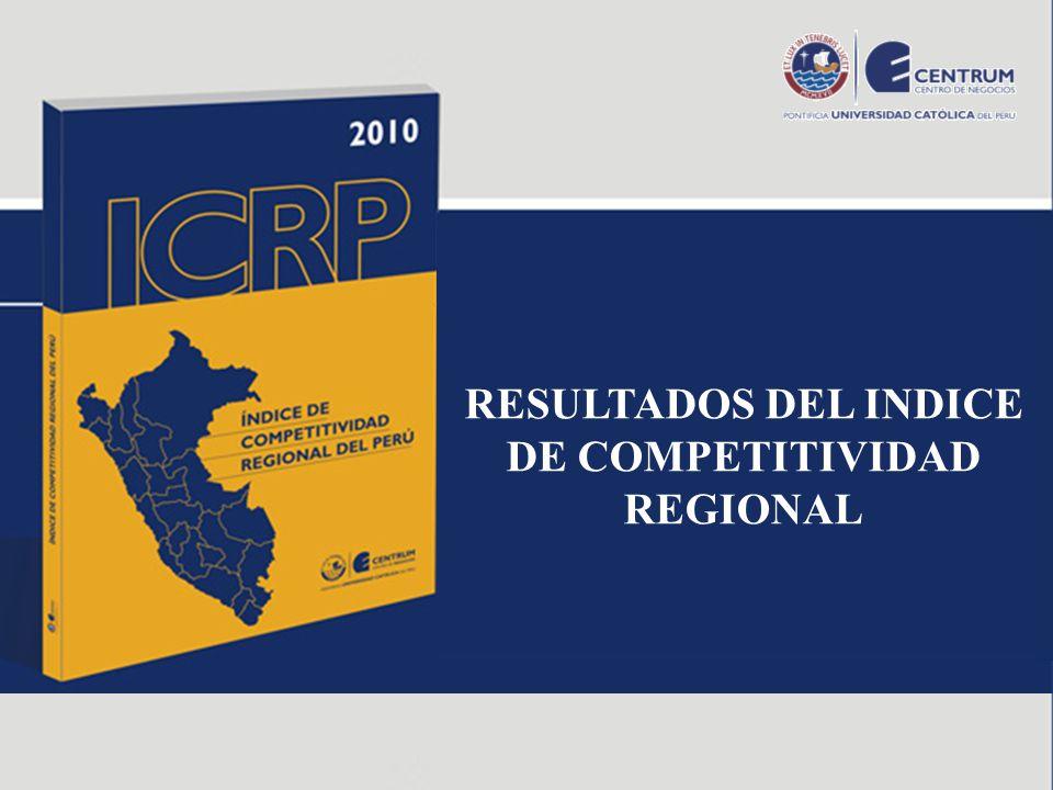 RESULTADOS DEL INDICE DE COMPETITIVIDAD REGIONAL