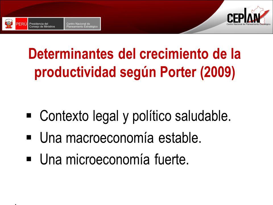 Determinantes del crecimiento de la productividad según Porter (2009)