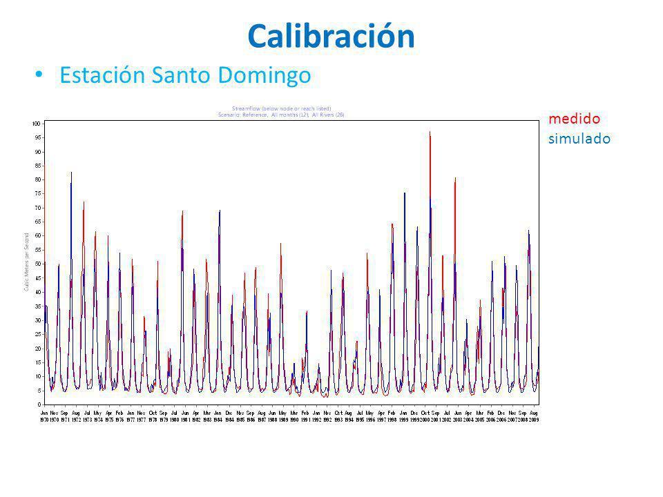 Calibración Estación Santo Domingo medido simulado