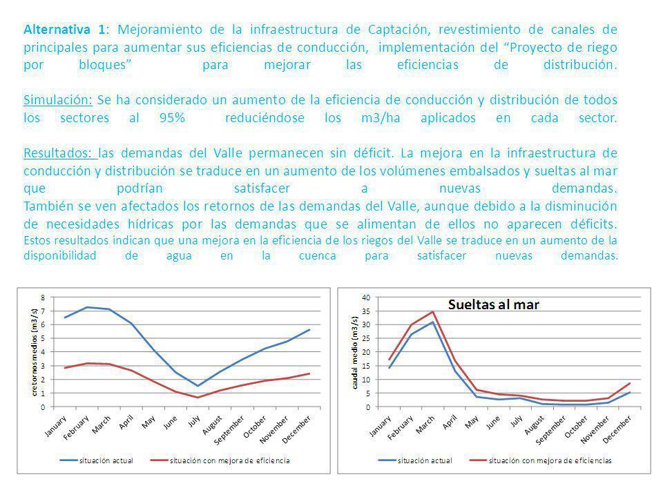 Alternativa 1: Mejoramiento de la infraestructura de Captación, revestimiento de canales de principales para aumentar sus eficiencias de conducción, implementación del Proyecto de riego por bloques para mejorar las eficiencias de distribución.