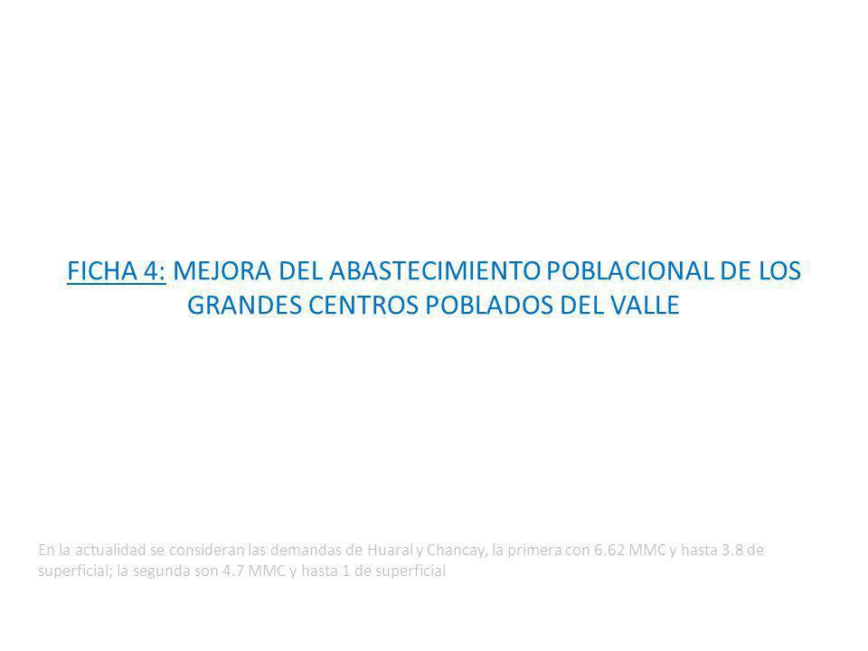 FICHA 4: MEJORA DEL ABASTECIMIENTO POBLACIONAL DE LOS GRANDES CENTROS POBLADOS DEL VALLE