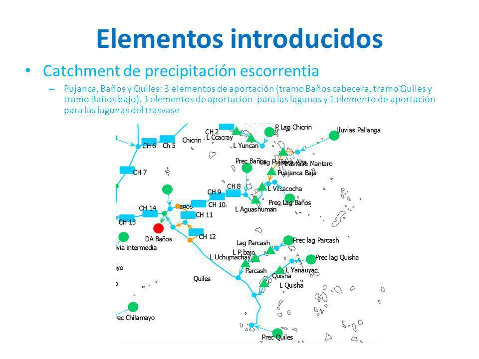 Elementos introducidos