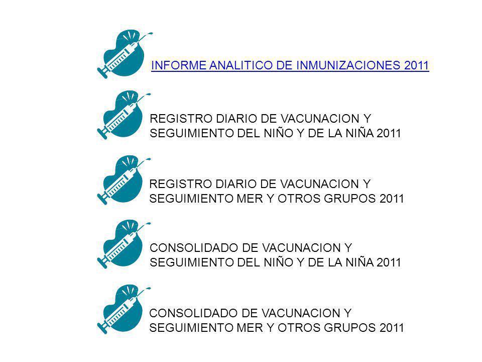 INFORME ANALITICO DE INMUNIZACIONES 2011