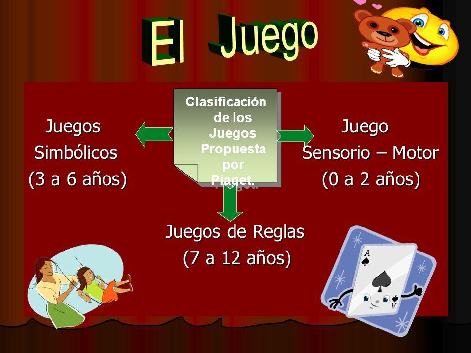 Clasificación de los Juegos Propuesta por Piaget.