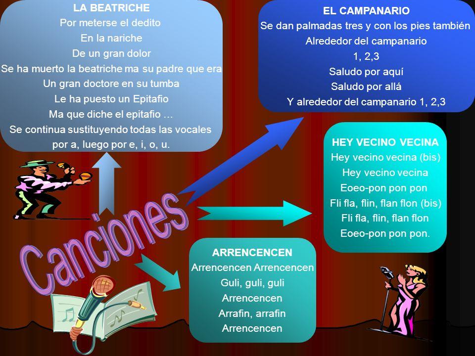 Canciones LA BEATRICHE EL CAMPANARIO Por meterse el dedito