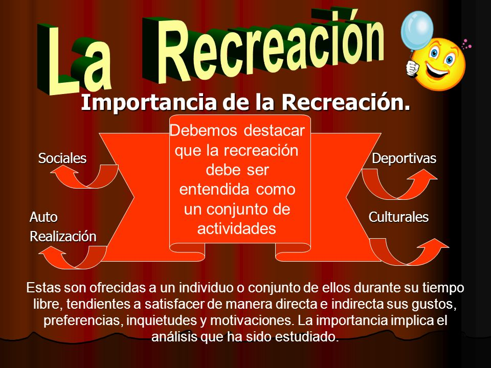 Importancia de la Recreación.