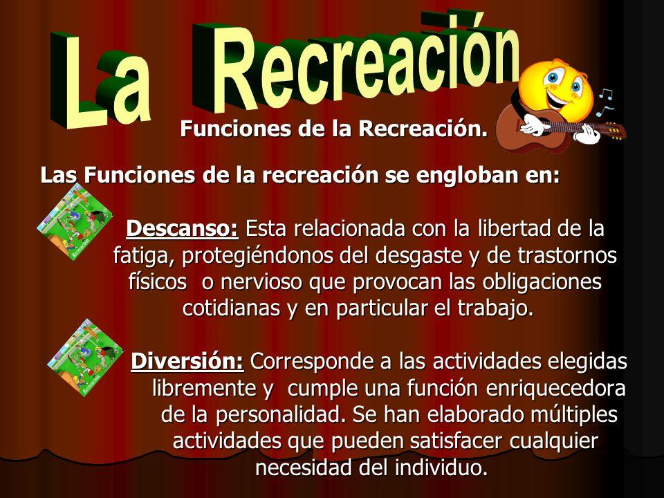 Funciones de la Recreación.