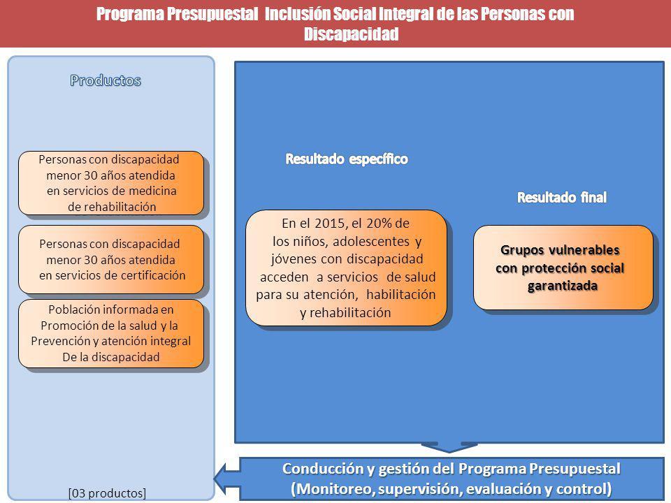 Programa Presupuestal Inclusión Social Integral de las Personas con