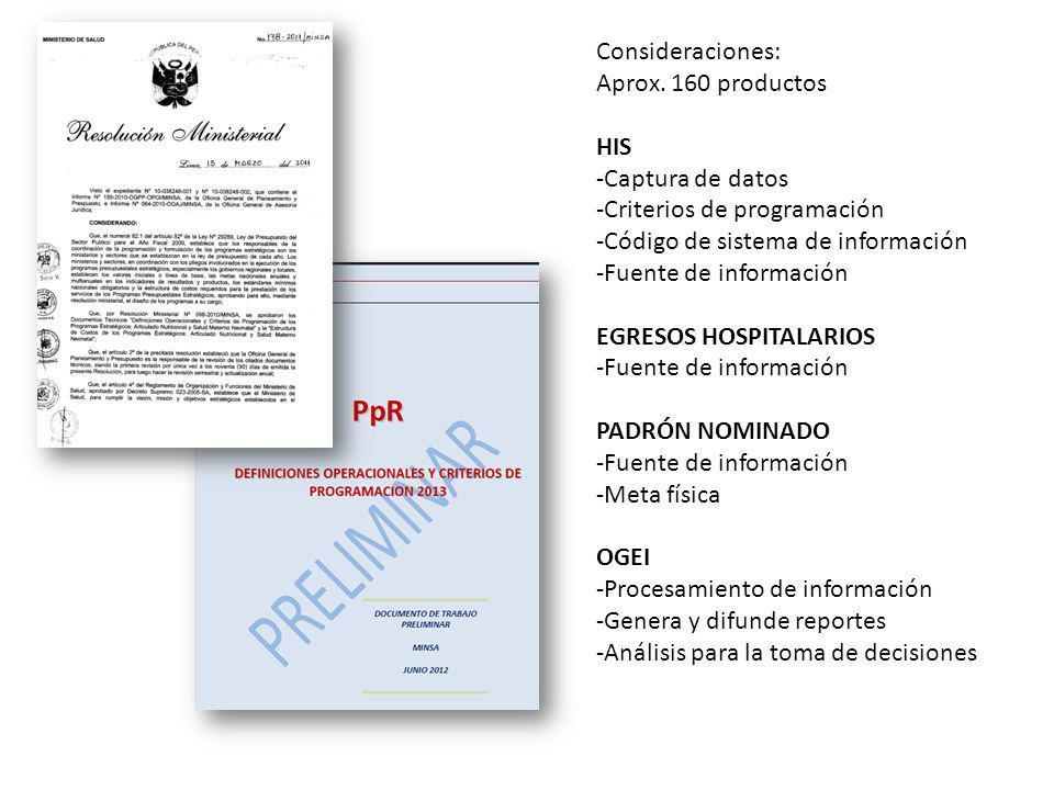 Consideraciones: Aprox. 160 productos. HIS. Captura de datos. Criterios de programación. Código de sistema de información.