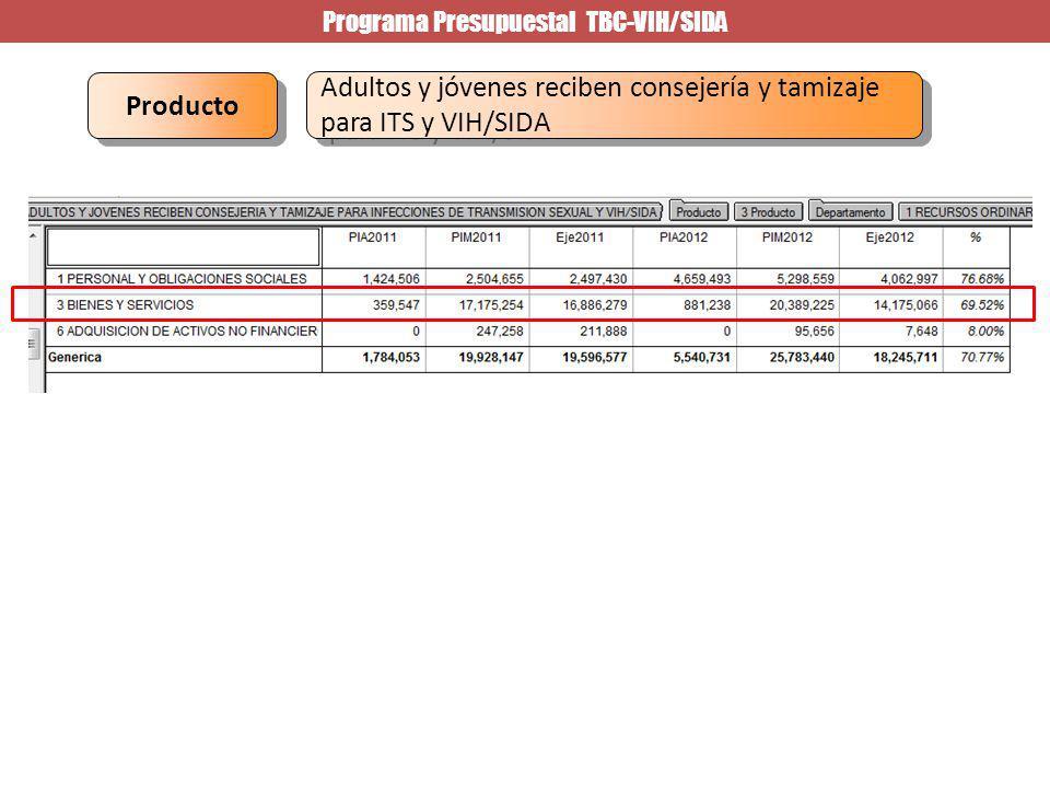 Programa Presupuestal TBC-VIH/SIDA