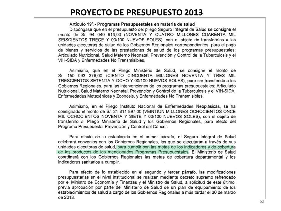 PROYECTO DE PRESUPUESTO 2013