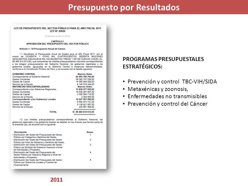 Presupuesto por Resultados