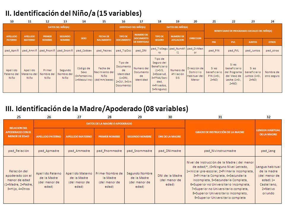 II. Identificación del Niño/a (15 variables)