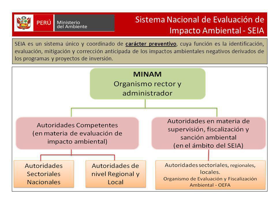 Sistema Nacional de Evaluación de Impacto Ambiental - SEIA