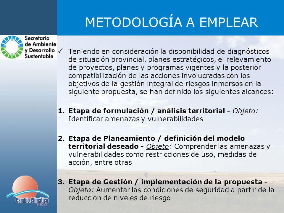 METODOLOGÍA A EMPLEAR