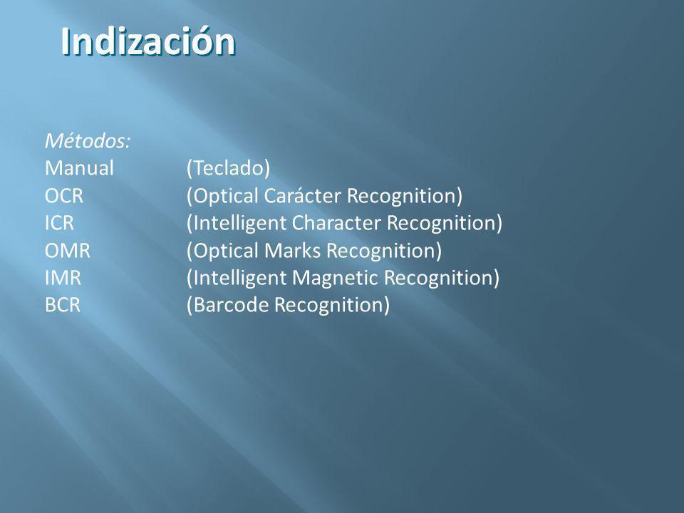 Indización Métodos: Manual (Teclado)