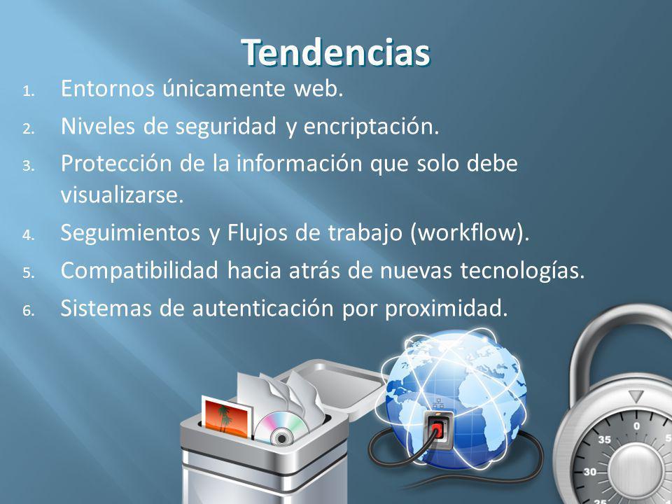 Tendencias Entornos únicamente web.