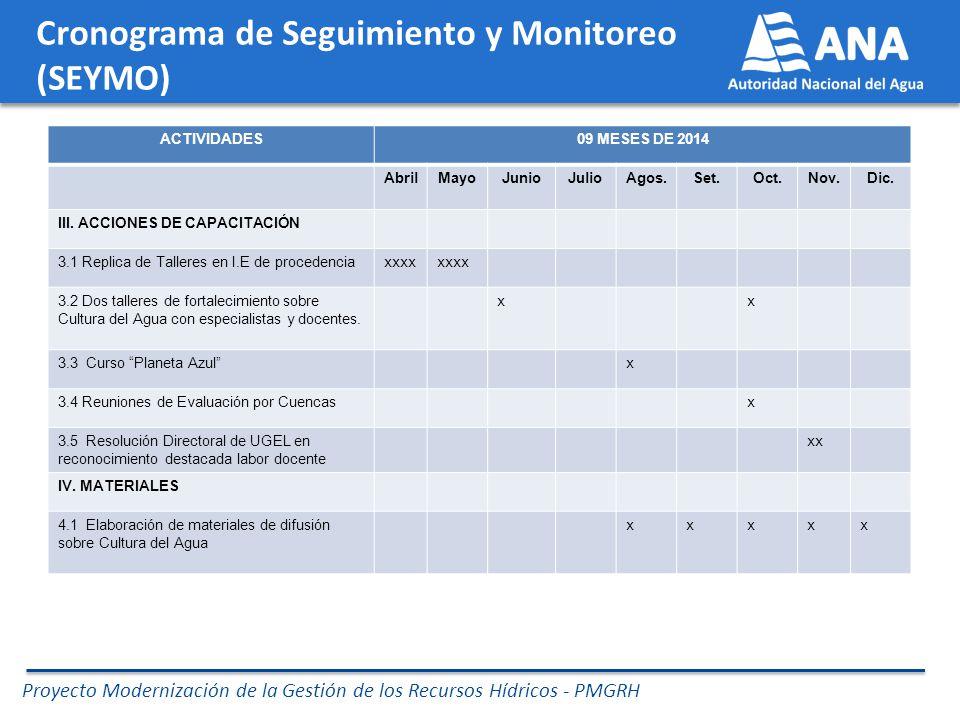 Cronograma de Seguimiento y Monitoreo (SEYMO)