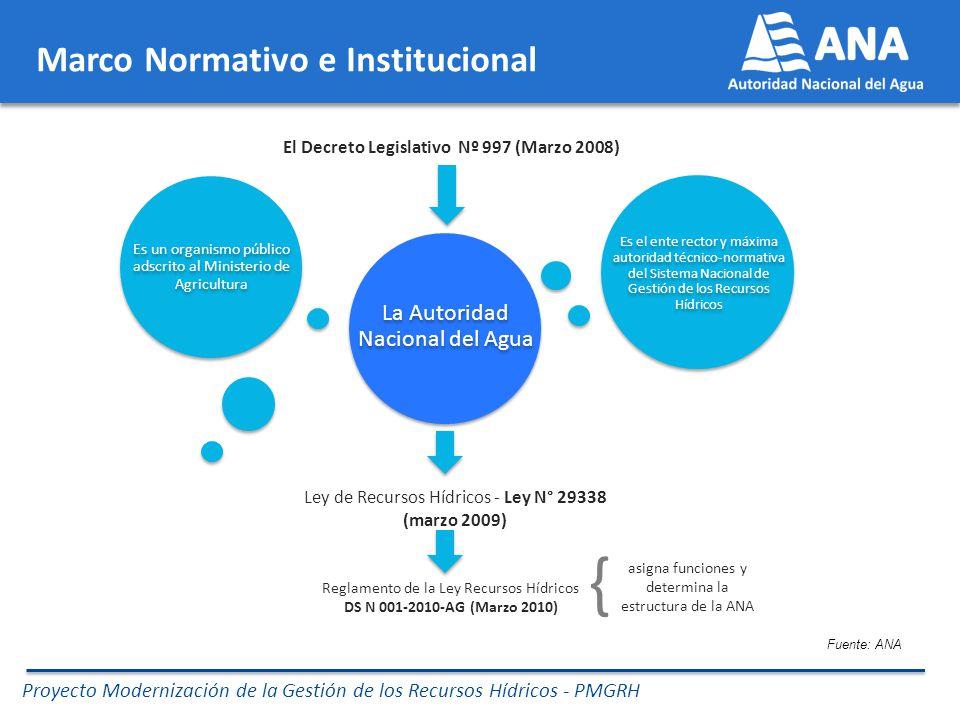 El Decreto Legislativo Nº 997 (Marzo 2008)