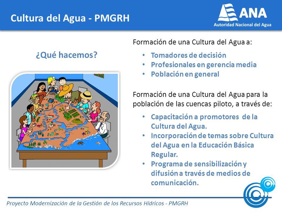 Cultura del Agua - PMGRH
