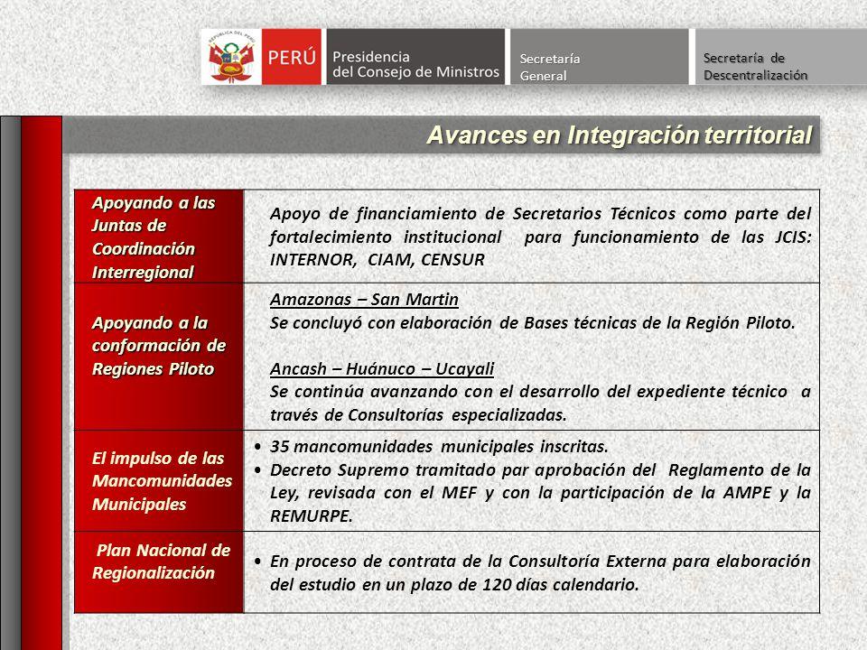 Avances en Integración territorial