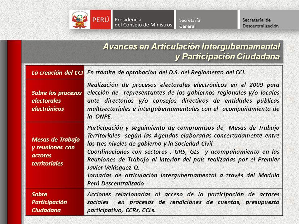 Avances en Articulación Intergubernamental y Participación Ciudadana