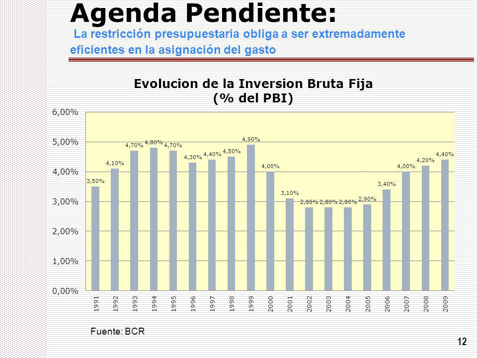 Agenda Pendiente: La restricción presupuestaria obliga a ser extremadamente eficientes en la asignación del gasto