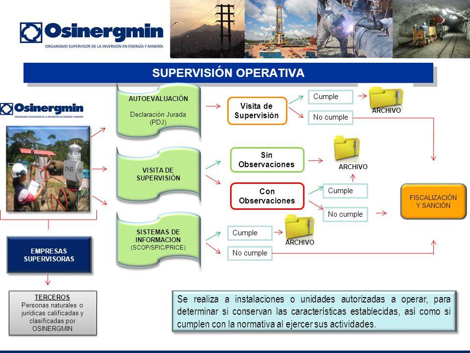SUPERVISIÓN OPERATIVA
