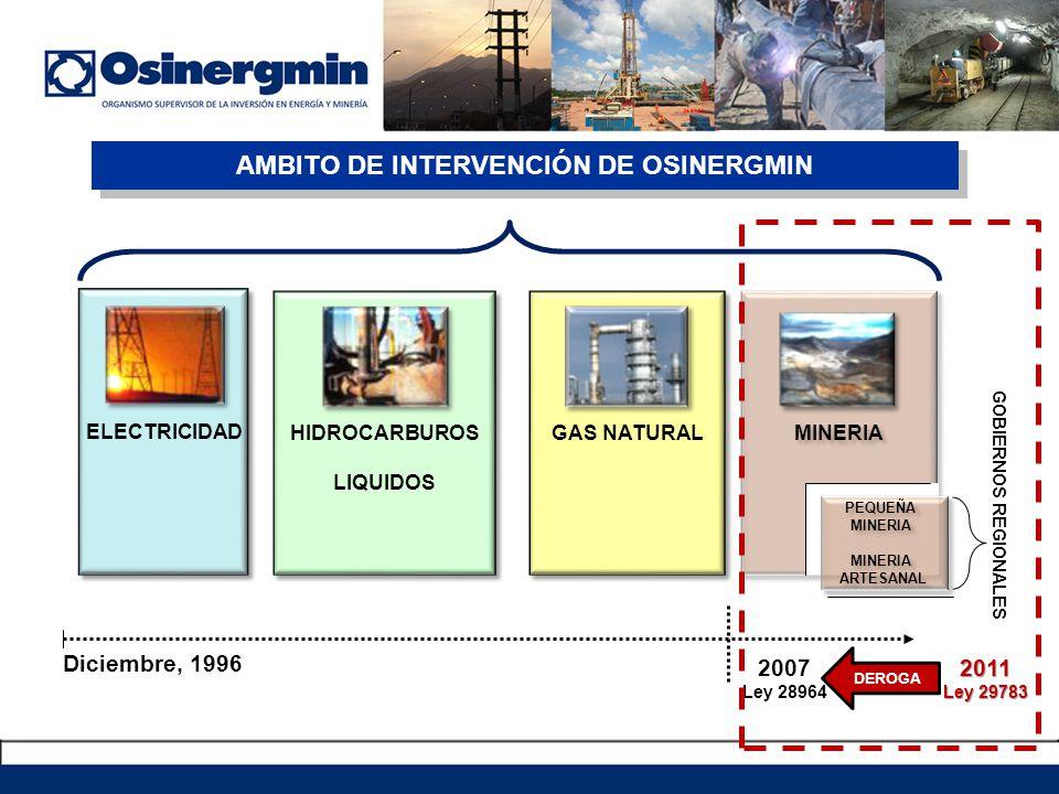 AMBITO DE INTERVENCIÓN DE OSINERGMIN