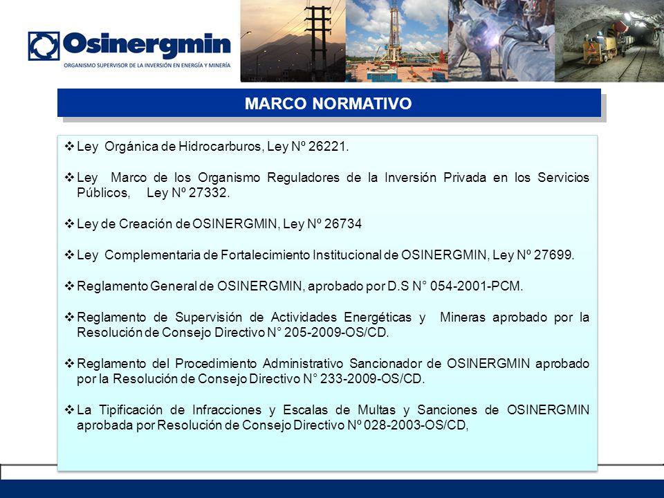 MARCO NORMATIVO Ley Orgánica de Hidrocarburos, Ley Nº 26221.