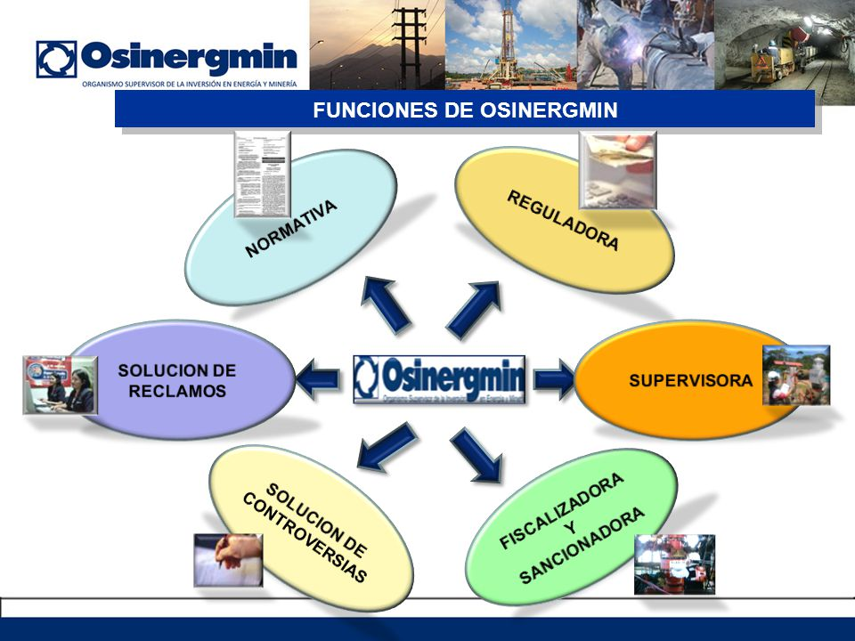 FUNCIONES DE OSINERGMIN SOLUCION DE CONTROVERSIAS
