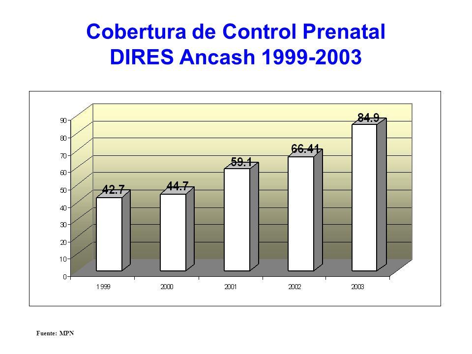 Cobertura de Control Prenatal DIRES Ancash 1999-2003