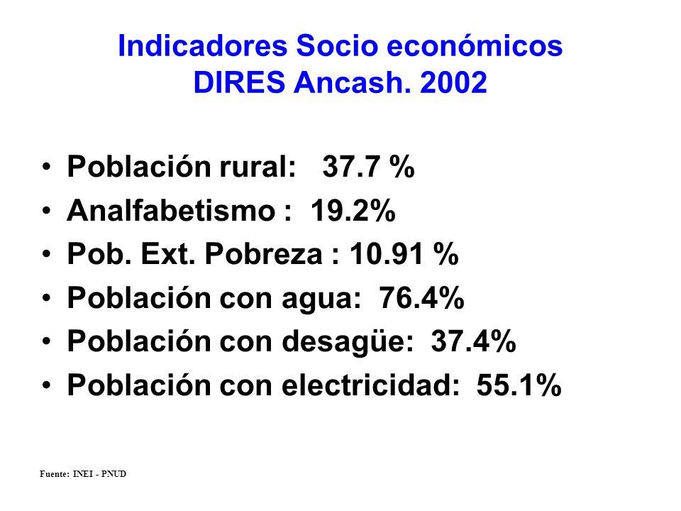 Indicadores Socio económicos DIRES Ancash. 2002