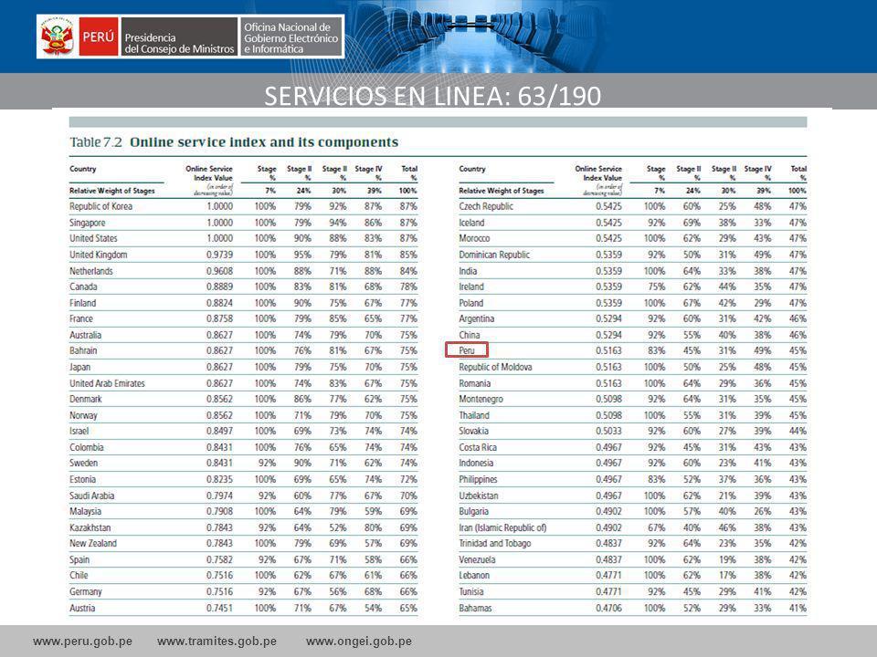 SERVICIOS EN LINEA: 63/190