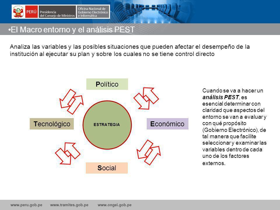 El Macro entorno y el análisis PEST