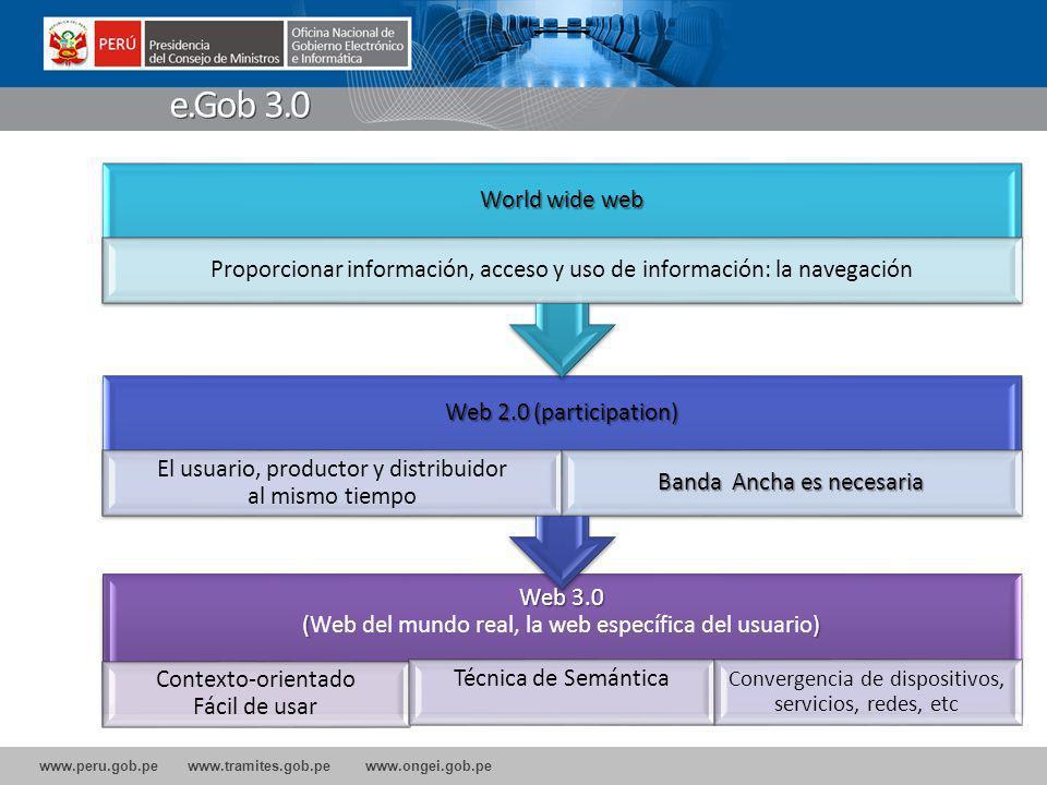 e.Gob 3.0 World wide web. Proporcionar información, acceso y uso de información: la navegación. Web 2.0 (participation)